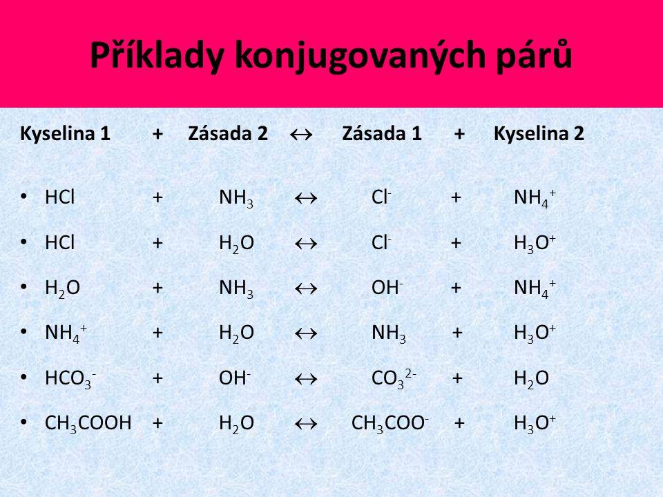Příklady konjugovaných párů Kyselina 1+ Zásada 2  Zásada 1 + Kyselina 2 HCl+NH 3  Cl - + NH 4 + HCl+H 2 O  Cl - + H 3 O + H 2 O+ NH 3  OH - + NH 4