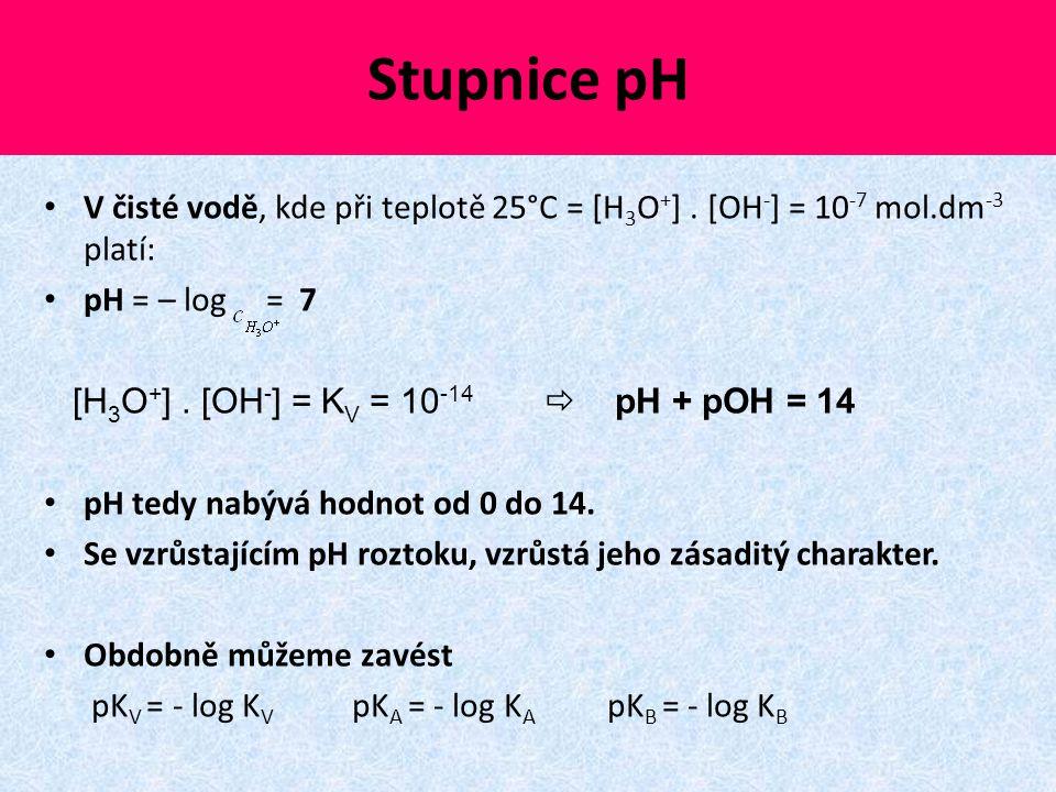 Stupnice pH V čisté vodě, kde při teplotě 25°C = [H 3 O + ]. [OH - ] = 10 -7 mol.dm -3 platí: pH = – log = 7 [H 3 O + ]. [OH - ] = K V = 10 -14  pH +