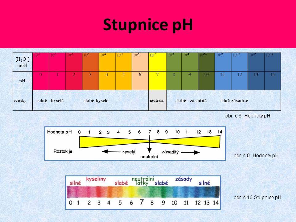 Stupnice pH [H 3 O + ] mol/l 10 -0 10 -1 10 -2 10 -3 10 -4 10 -5 10 -6 10 -7 10 -8 10 -9 10 -10 10 -11 10 -12 10 -13 10 -14 pH 01234567891011121314 ro
