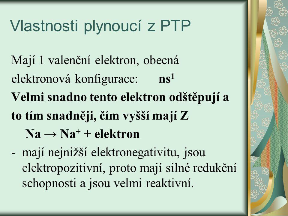 Vlastnosti plynoucí z PTP Mají 1 valenční elektron, obecná elektronová konfigurace: ns 1 Velmi snadno tento elektron odštěpují a to tím snadněji, čím vyšší mají Z Na → Na + + elektron - mají nejnižší elektronegativitu, jsou elektropozitivní, proto mají silné redukční schopnosti a jsou velmi reaktivní.