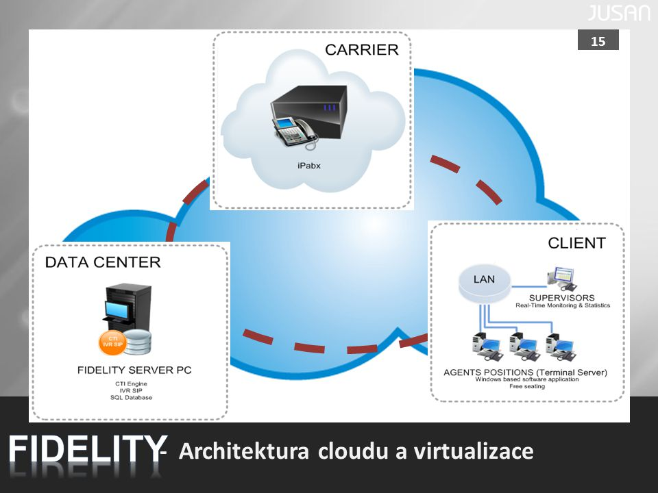 15 - Architektura cloudu a virtualizace