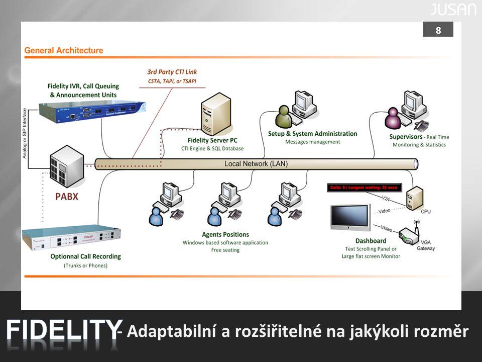 8 - Adaptabilní a rozšiřitelné na jakýkoli rozměr