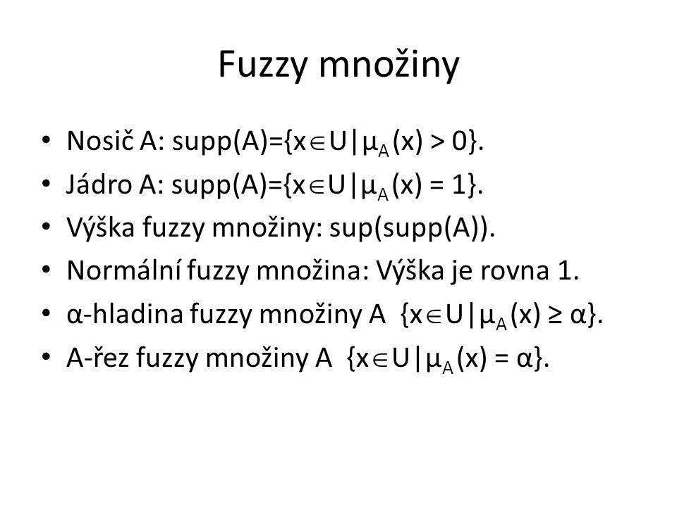 Fuzzy množiny Nosič A: supp(A)={x  U|μ A (x) > 0}. Jádro A: supp(A)={x  U|μ A (x) = 1}. Výška fuzzy množiny: sup(supp(A)). Normální fuzzy množina: V