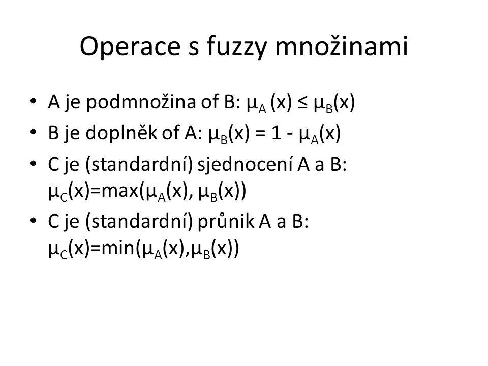 Operace s fuzzy množinami A je podmnožina of B: μ A (x) ≤ μ B (x) B je doplněk of A: μ B (x) = 1 - μ A (x) C je (standardní) sjednocení A a B: μ C (x)=max(μ A (x), μ B (x)) C je (standardní) průnik A a B: μ C (x)=min(μ A (x),μ B (x))