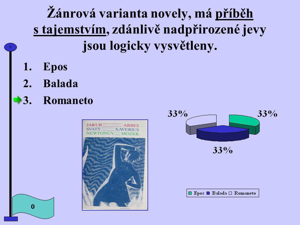 Žánrová varianta novely, má příběh s tajemstvím, zdánlivě nadpřirozené jevy jsou logicky vysvětleny.
