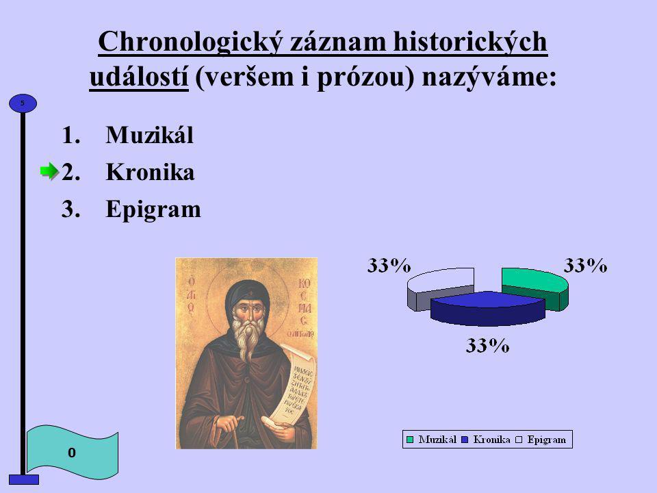 Chronologický záznam historických událostí (veršem i prózou) nazýváme: 0 5 1.Muzikál 2.Kronika 3.Epigram