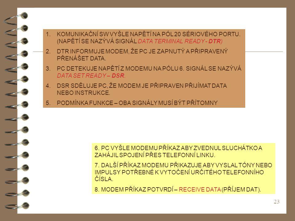 23 1.KOMUNIKAČNÍ SW VYŠLE NAPĚTÍ NA PÓL 20 SÉRIOVÉHO PORTU.