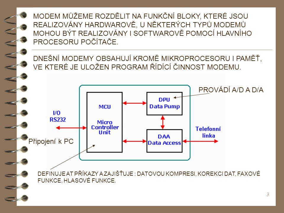4 Vysílací část modemu 4 Scrambler - vytváří ze signálu pseudonáhodnou sekvenci (šum) 4 Diferenciální a konvoluční kodér - trellis kódování (ze 4 bitových skupin 5 bitové) 4 Namapování signálu pro QAM, tvarovače pulsů 4 Modulace QAM 4 D/A převodník 4 Dolní propusť - odstranění rušivých vyšších harmonických Ne u modemu V90 na straně providera scrambler diferential encoder convolutional encoder mapping D A DATA tlf.