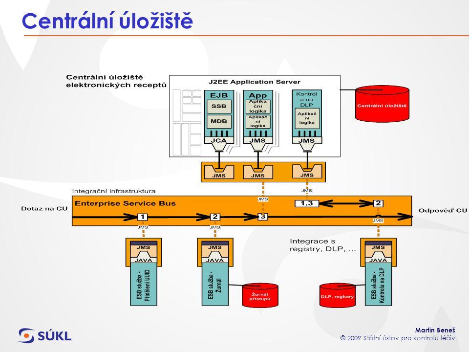 Martin Beneš © 2009 Státní ústav pro kontrolu léčiv Schéma komunikace CÚ Pozn.: VPN router (krabičku) je možno umístit před firewall lékárny nebo navázat na FW LEK (obavy z odposlechu komunikace v lékárně)