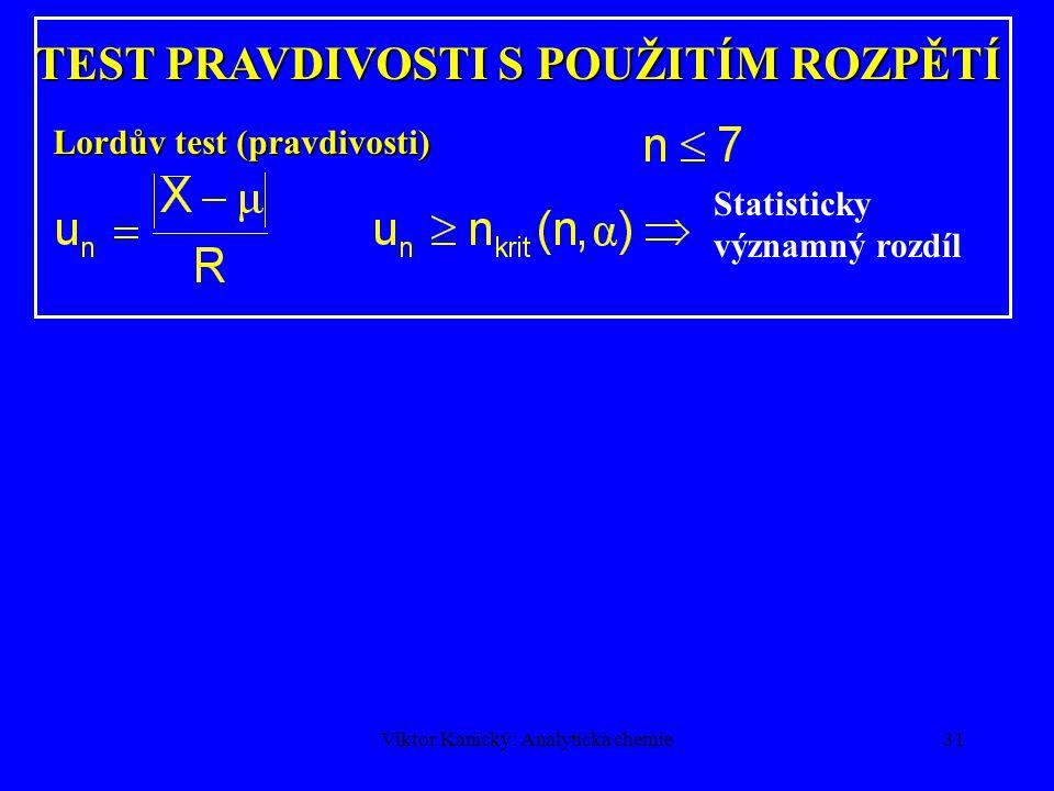 Viktor Kanický: Analytická chemie30 TEST PRAVDIVOSTI (TRUENESS) Studentův test (Gosset) pravdivosti (trueness): pro počet stupňů volnosti ν = n-1 a zvolenou hladinu významnosti α, např.