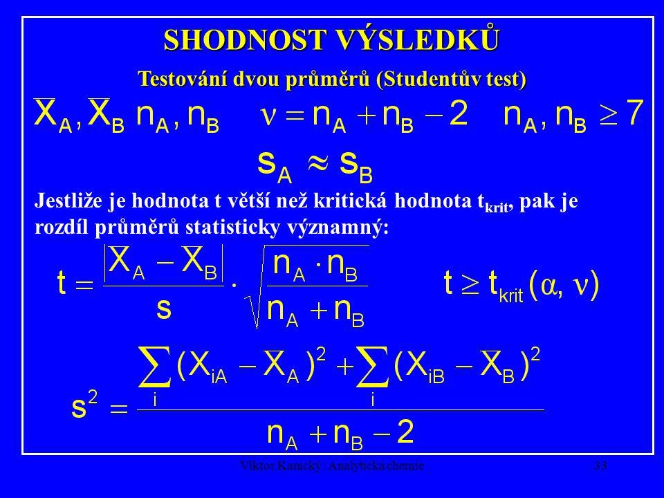 Viktor Kanický: Analytická chemie32 SHODNOST VÝSLEDKŮ Lordův test shodnosti Rozdíl statisticky významný Moorův test shodnosti