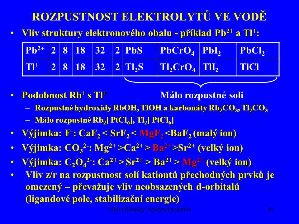 Viktor Kanický: Analytická chemie47 ROZPUSTNOST ELEKTROLYTŮ VE VODĚ Rozpustnost solí malého iontu (Li +, Na +, F - ) se zvětšuje s poklesem z/r protiiontu: LiF <LiCl = LiBr <LiI; NaF <NaCl <NaBr <NaI; LiF <NaF <KF <CsFRozpustnost solí malého iontu (Li +, Na +, F - ) se zvětšuje s poklesem z/r protiiontu: LiF <LiCl = LiBr <LiI; NaF <NaCl <NaBr <NaI; LiF <NaF <KF <CsF Rozpustnost solí velkého iontu (Cs +, I - ) se zmenšuje s poklesem z/r protiiontu: CsF >CsCl >CsBr >CsI; LiI >NaI >KI >RbI >CsIRozpustnost solí velkého iontu (Cs +, I - ) se zmenšuje s poklesem z/r protiiontu: CsF >CsCl >CsBr >CsI; LiI >NaI >KI >RbI >CsI Rozpustnost solí středního iontu (K +, Rb +, Cl -, Br - ) se nejdříve s poklesem z/r zmenšuje a pak mírně roste nebo je konstantní: KF >KCl >KBr >KI; RbF >RbCl >RbBr NaCl >KCl KCl >KBr >KI; RbF >RbCl >RbBr NaCl >KCl <RbCl <CsCl OH - = malý ion  Mg(OH) 2 <Ca(OH) 2 <Sr(OH) 2 <Ba(OH) 2OH - = malý ion  Mg(OH) 2 <Ca(OH) 2 <Sr(OH) 2 <Ba(OH) 2 Iontový potenciál: 3,08 2,02 1,77 1,48Iontový potenciál: 3,08 2,02 1,77 1,48 Velké ionty: PO 4 3-, SO 4 2-, S 2 O 3 2-, SiF 6 2-, CrO 4 2-, IO 3 -, NO 3 - :  Mg 2+ >Ca 2+ >Sr 2+ >Ba 2+ (v tomto smyslu klesá z/r kationtů)Velké ionty: PO 4 3-, SO 4 2-, S 2 O 3 2-, SiF 6 2-, CrO 4 2-, IO 3 -, NO 3 - :  Mg 2+ >Ca 2+ >Sr 2+ >Ba 2+ (v tomto smyslu klesá z/r kationtů)