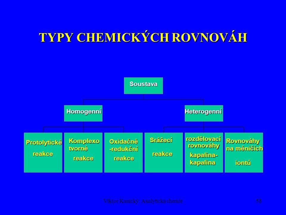 Viktor Kanický: Analytická chemie57 Vliv kinetiky analytických reakcí Poločas < 10 s, titrace, oxidačně redukční děje při n 1  n 2 probíhají pomaluPoločas < 10 s, titrace, oxidačně redukční děje při n 1  n 2 probíhají pomalu Využití v kinetických metodách – stanovení koncentrace z časových závislostíVyužití v kinetických metodách – stanovení koncentrace z časových závislostí Zvýšení reakční rychlosti: zahřátím, převedením do reakčního komplexu katalyzátoremZvýšení reakční rychlosti: zahřátím, převedením do reakčního komplexu katalyzátorem