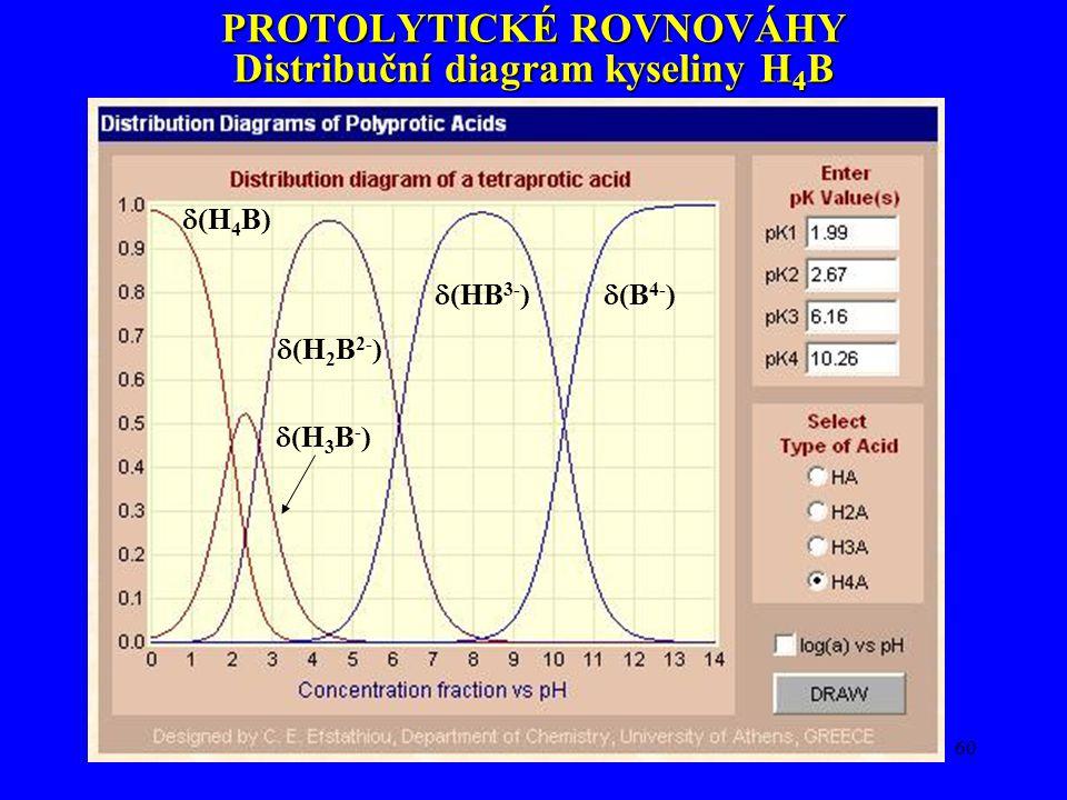 Viktor Kanický: Analytická chemie59 PROTOLYTICKÉ ROVNOVÁHY Polyprotická kyselina H n B H n B  H n-1 B - + H + Postupné rovnováhy H n-1 B -  H n-2 B 2- + H + HB 1-n  B n- + H + Dílčí disociační konstanta Dílčí protonizační konstanta H n B  nH + + B n- Celková rovnováha Celková konstanta