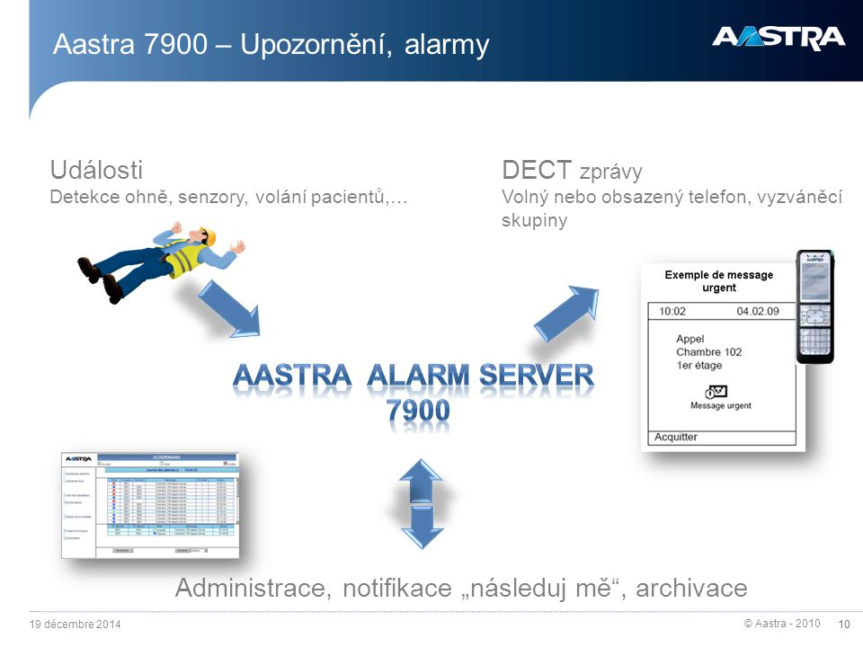 © Aastra - 2010 10 Aastra 7900 – Upozornění, alarmy Události Detekce ohně, senzory, volání pacientů,… DECT zprávy Volný nebo obsazený telefon, vyzváně