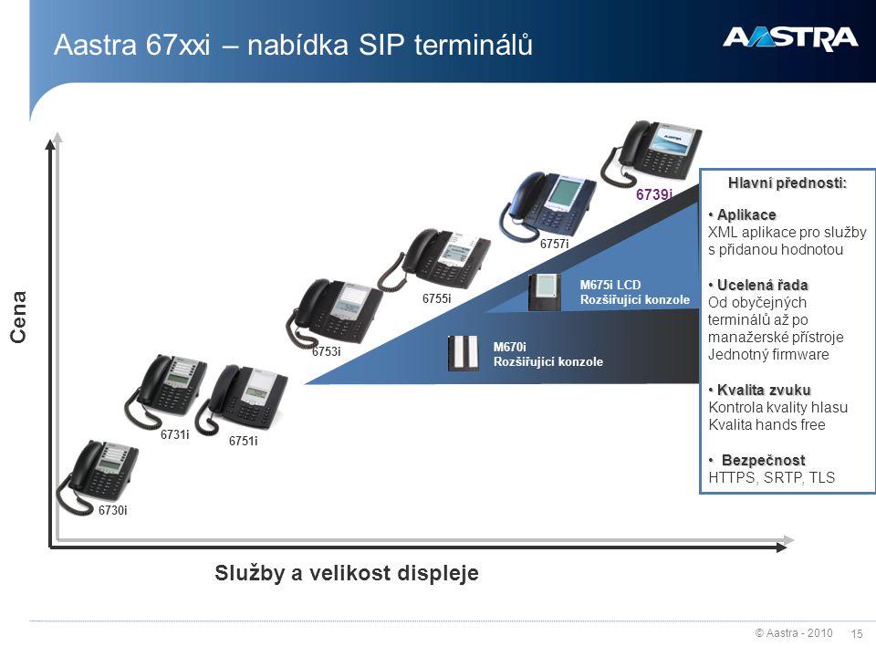 © Aastra - 2010 15 Aastra 67xxi – nabídka SIP terminálů 6753i 6755i 6757i Cena Služby a velikost displeje 6731i 6730i M675i LCD Rozšiřující konzole M6