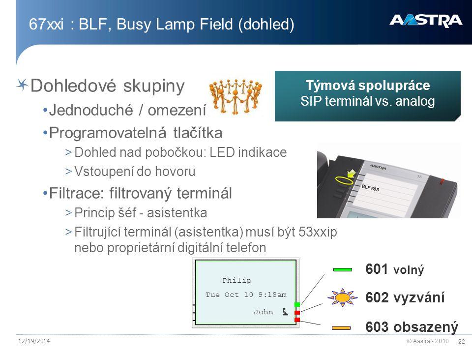 © Aastra - 2010 22 12/19/2014 67xxi : BLF, Busy Lamp Field (dohled) Dohledové skupiny Jednoduché / omezení Programovatelná tlačítka >Dohled nad pobočkou: LED indikace >Vstoupení do hovoru Filtrace: filtrovaný terminál >Princip šéf - asistentka >Filtrující terminál (asistentka) musí být 53xxip nebo proprietární digitální telefon 601 volný 602 vyzvání 603 obsazený Philip Tue Oct 10 9:18am John Týmová spolupráce SIP terminál vs.