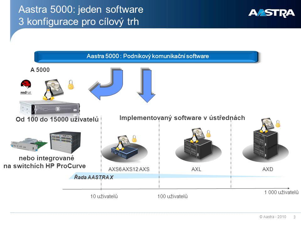 © Aastra - 2010 3 Aastra 5000: jeden software 3 konfigurace pro cílový trh Aastra 5000 : Podnikový komunikační software A 5000 AXD AXS AXL 100 uživatelů 1 000 uživatelů 10 uživatelů Řada AASTRA X Implementovaný software v ústřednách Od 100 do 15000 uživatelů nebo integrované na switchích HP ProCurve AXS6 AXS12 AXS AXLAXD
