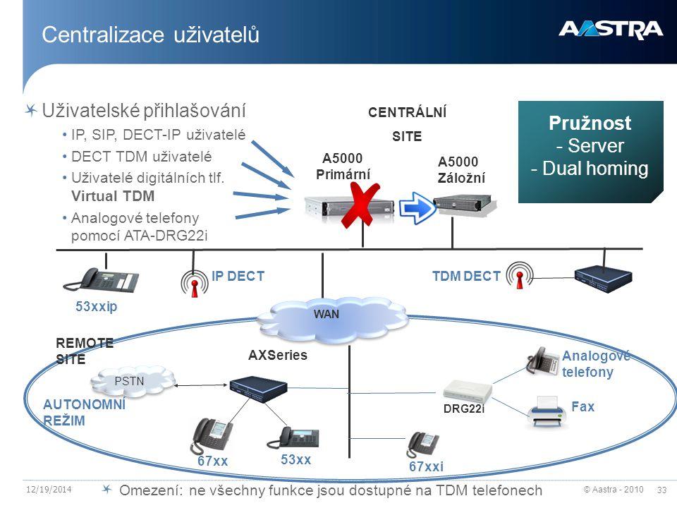 © Aastra - 2010 33 12/19/2014 Centralizace uživatelů A5000 Primární WAN PSTN AXSeries REMOTE SITE A5000 Záložní DRG22i 67xx 53xx 67xxi Analogové telefony Fax 53xxip IP DECTTDM DECT CENTRÁLNÍ SITE Uživatelské přihlašování IP, SIP, DECT-IP uživatelé DECT TDM uživatelé Uživatelé digitálních tlf.