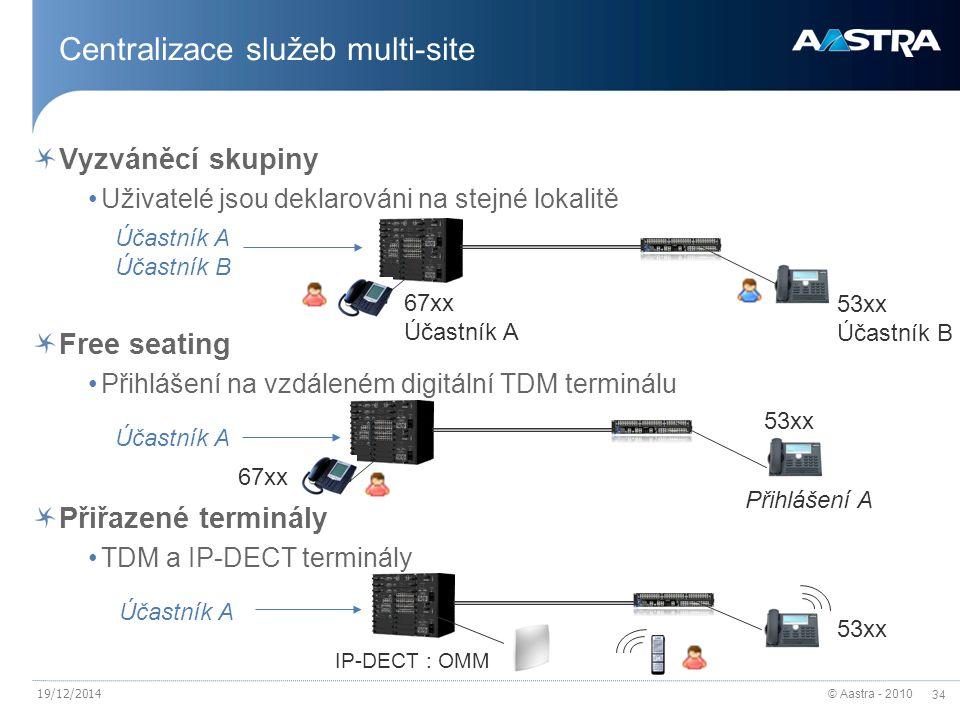 © Aastra - 2010 34 19/12/2014 Centralizace služeb multi-site Vyzváněcí skupiny Uživatelé jsou deklarováni na stejné lokalitě Free seating Přihlášení na vzdáleném digitální TDM terminálu Přiřazené terminály TDM a IP-DECT terminály 67xx Účastník A 53xx Účastník B Účastník A Účastník B 67xx 53xx Účastník A Přihlášení A IP-DECT : OMM 53xx Účastník A