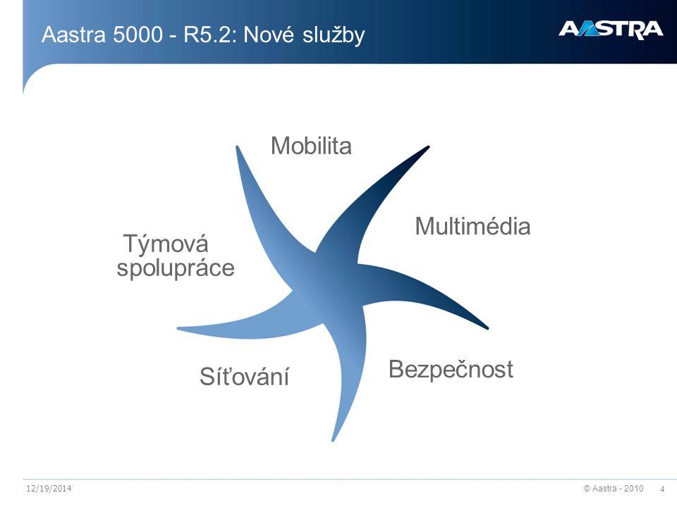 © Aastra - 2010 55 Podpora a migrace na Windows 7 Kompatibilní s Windows 7 AM7450 R2.2 klient VTPro V4 (tarifikace a sledování výkonu) TWP 3.1 klient, zahrnuje soft-phone ACP V2.1 >= A15 klient (kontaktní centrum, web attendant, konferenční server), Brzy kompatibilní s Windows 7 (technické kroky) TAPI Open Suite R3.2, i2070 /i2052 R5.2 Kompatibilta s Windows 7 v testování UCP 19 décembre 2014