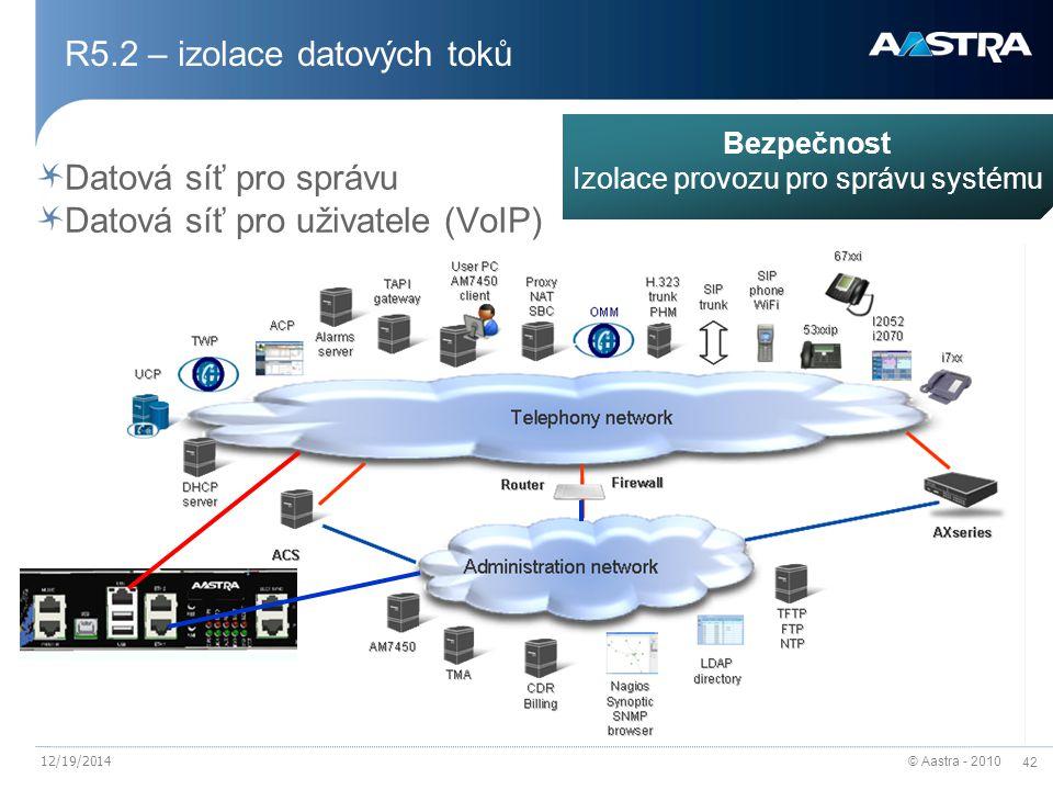 © Aastra - 2010 42 12/19/2014 R5.2 – izolace datových toků Datová síť pro správu Datová síť pro uživatele (VoIP) Bezpečnost Izolace provozu pro správu