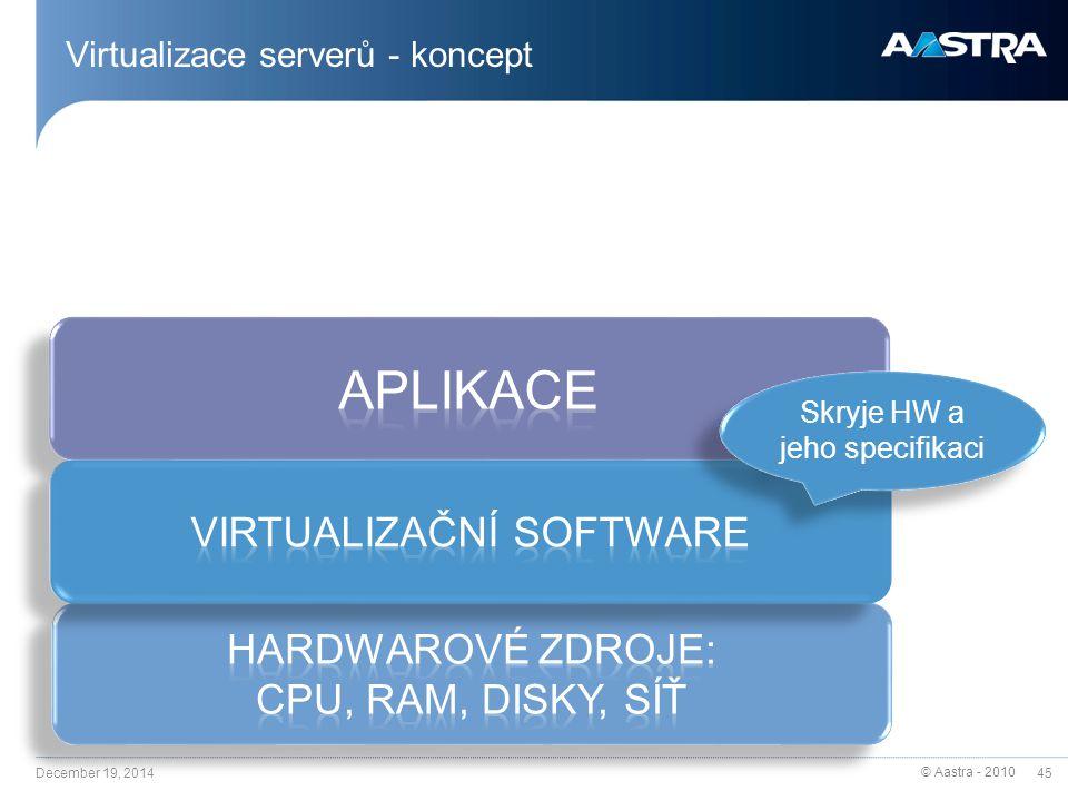 © Aastra - 2010 45 December 19, 2014 Virtualizace serverů - koncept Skryje HW a jeho specifikaci