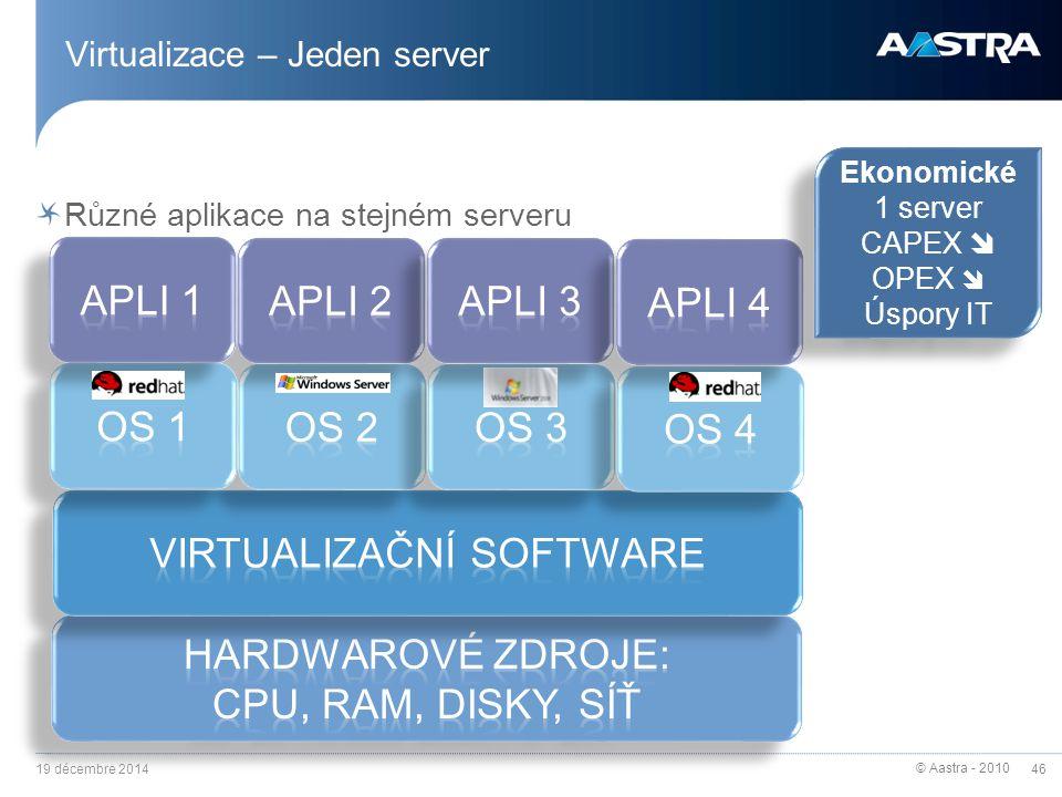 © Aastra - 2010 46 Virtualizace – Jeden server Různé aplikace na stejném serveru Ekonomické 1 server CAPEX  OPEX  Úspory IT Ekonomické 1 server CAPE