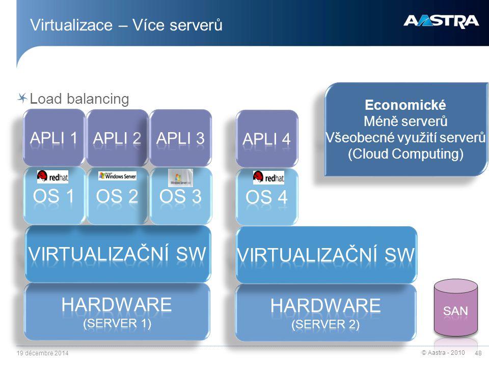 © Aastra - 2010 48 Virtualizace – Více serverů Load balancing Economické Méně serverů Všeobecné využití serverů (Cloud Computing) Economické Méně serv