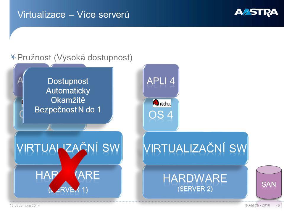 © Aastra - 2010 49 Virtualizace – Více serverů Pružnost (Vysoká dostupnost) Dostupnost Automaticky Okamžitě Bezpečnost N do 1 Dostupnost Automaticky Okamžitě Bezpečnost N do 1 19 décembre 2014