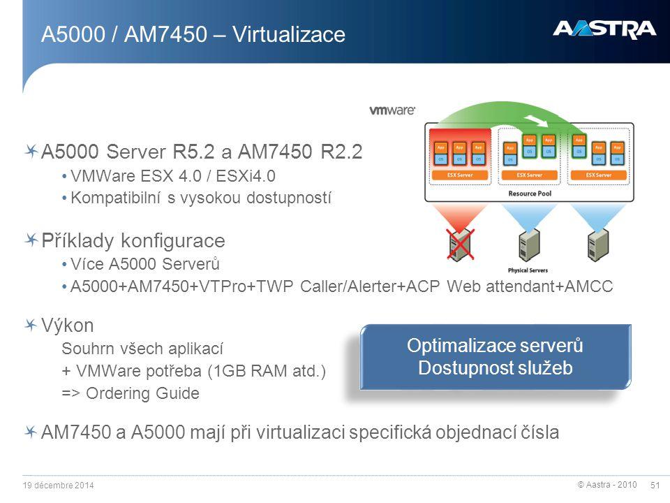 © Aastra - 2010 51 A5000 / AM7450 – Virtualizace A5000 Server R5.2 a AM7450 R2.2 VMWare ESX 4.0 / ESXi4.0 Kompatibilní s vysokou dostupností Příklady konfigurace Více A5000 Serverů A5000+AM7450+VTPro+TWP Caller/Alerter+ACP Web attendant+AMCC Výkon Souhrn všech aplikací + VMWare potřeba (1GB RAM atd.) => Ordering Guide AM7450 a A5000 mají při virtualizaci specifická objednací čísla Optimalizace serverů Dostupnost služeb Optimalizace serverů Dostupnost služeb 19 décembre 2014