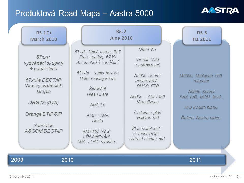 © Aastra - 2010 54 Produktová Road Mapa – Aastra 5000 67xxi : vyzváněcí skupiny + pause time 67xxi a DECT/IP Více vyzváněcích skupin DRG22i (ATA) Oran