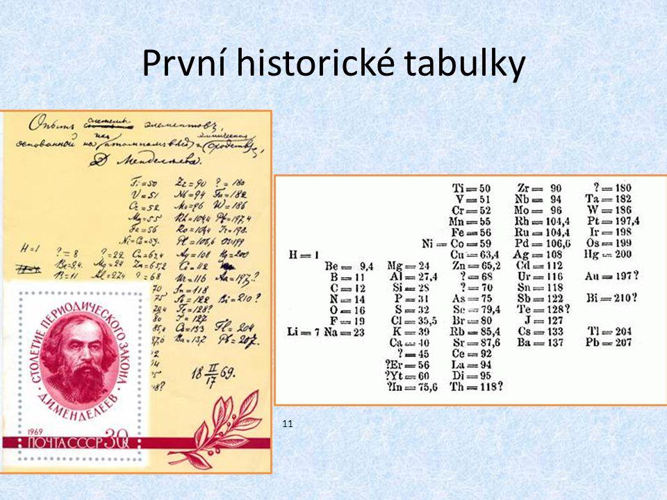 První historické tabulky 11