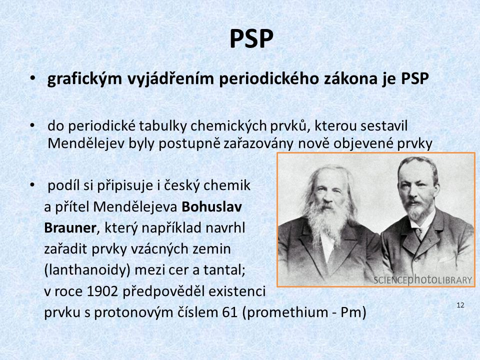 PSP grafickým vyjádřením periodického zákona je PSP do periodické tabulky chemických prvků, kterou sestavil Mendělejev byly postupně zařazovány nově o