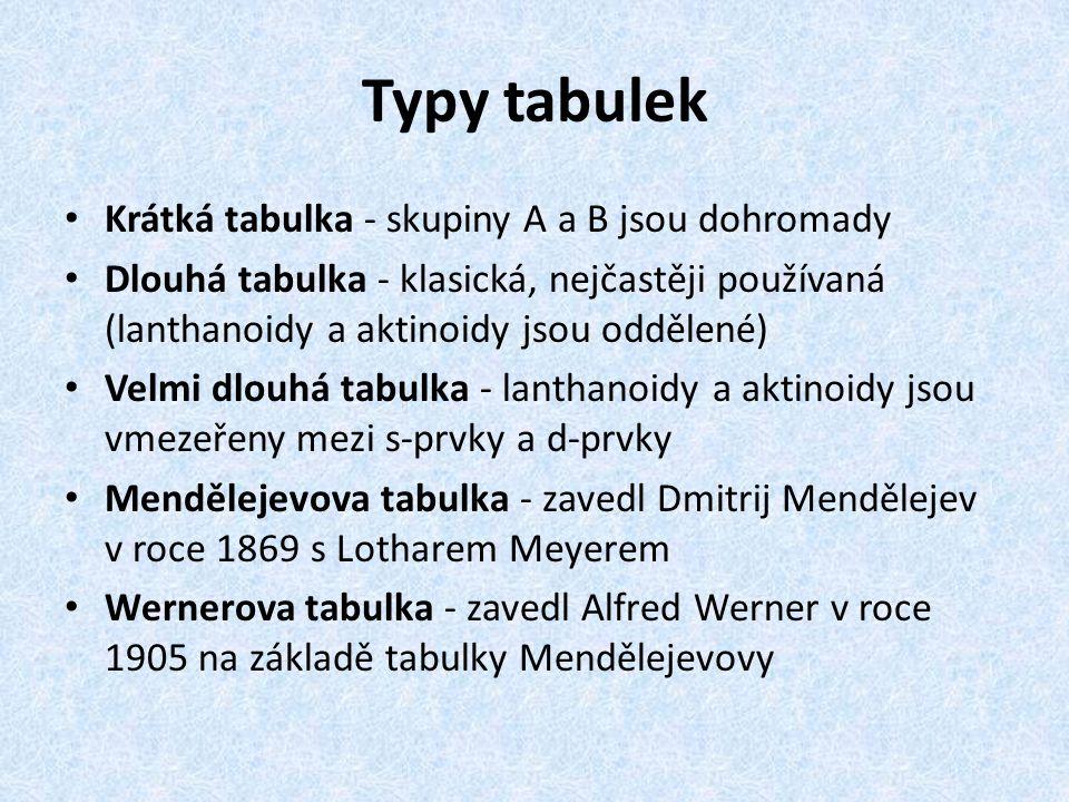 Typy tabulek Krátká tabulka - skupiny A a B jsou dohromady Dlouhá tabulka - klasická, nejčastěji používaná (lanthanoidy a aktinoidy jsou oddělené) Vel