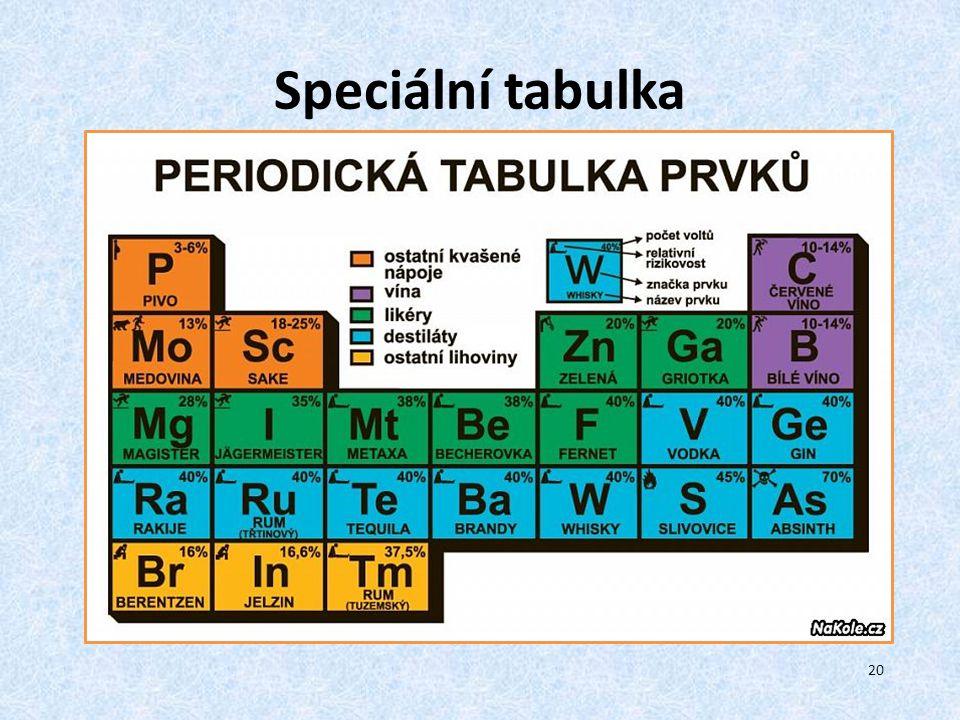 Speciální tabulka 20