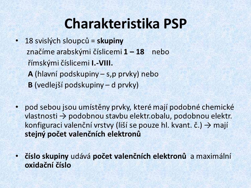 Charakteristika PSP 18 svislých sloupců = skupiny značíme arabskými číslicemi 1 – 18 nebo římskými číslicemi I.-VIII. A (hlavní podskupiny – s,p prvky