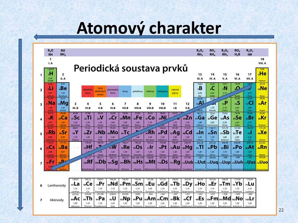 Atomový charakter 22