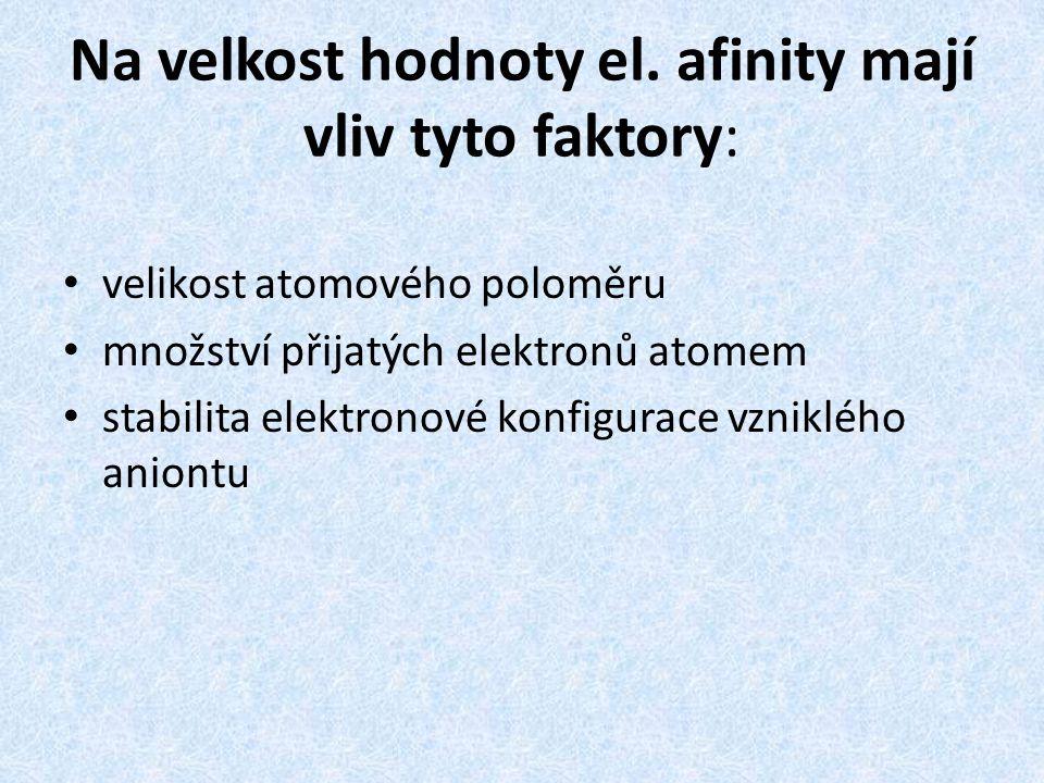 Na velkost hodnoty el. afinity mají vliv tyto faktory: velikost atomového poloměru množství přijatých elektronů atomem stabilita elektronové konfigura