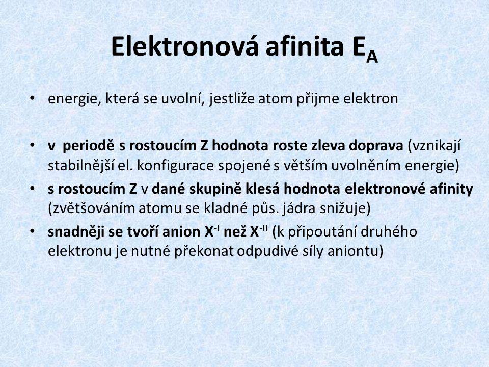 Elektronová afinita E A energie, která se uvolní, jestliže atom přijme elektron v periodě s rostoucím Z hodnota roste zleva doprava (vznikají stabilně