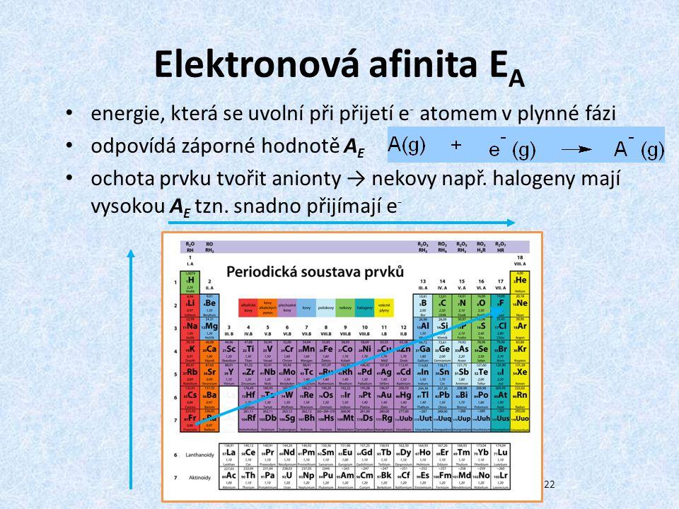 Elektronová afinita E A energie, která se uvolní při přijetí e - atomem v plynné fázi odpovídá záporné hodnotě A E ochota prvku tvořit anionty → nekov