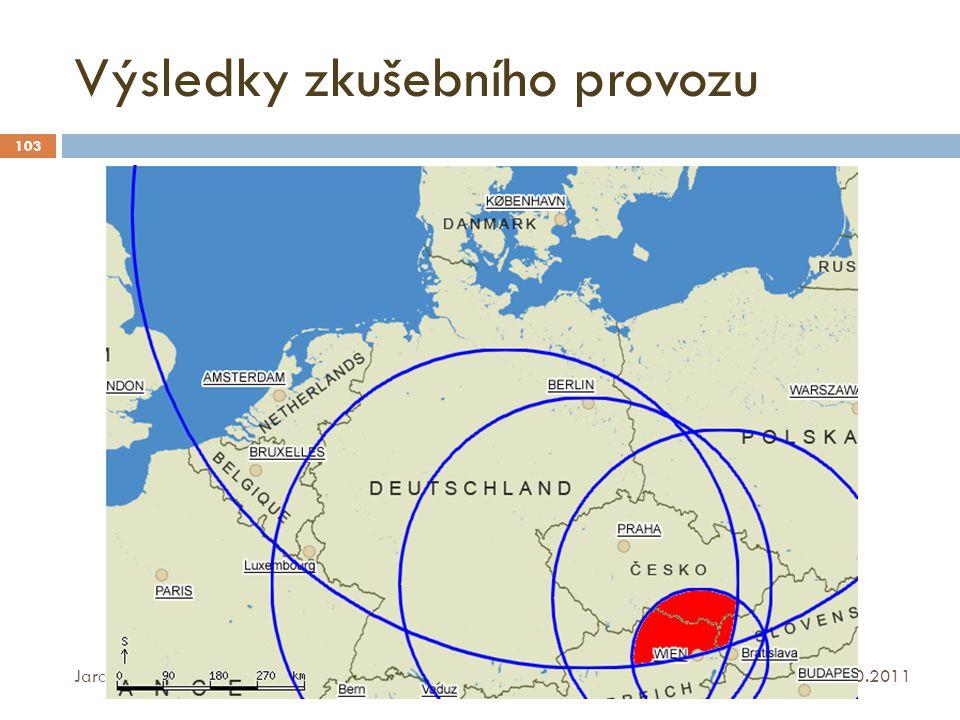 Výsledky zkušebního provozu 16.10.2011 Jaroslav Srp, DATAKON 2011 103