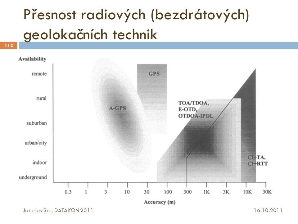Přesnost radiových (bezdrátových) geolokačních technik 16.10.2011 Jaroslav Srp, DATAKON 2011 112