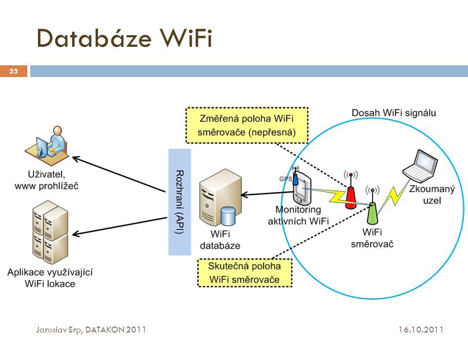 Databáze WiFi 16.10.2011 Jaroslav Srp, DATAKON 2011 33