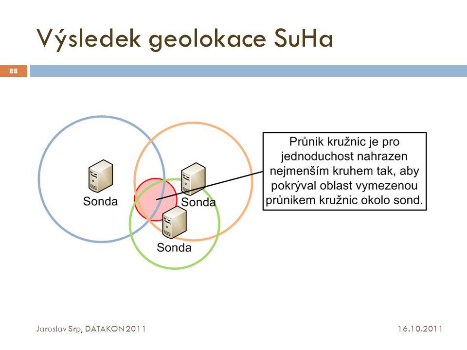 Výsledek geolokace SuHa 16.10.2011 Jaroslav Srp, DATAKON 2011 88