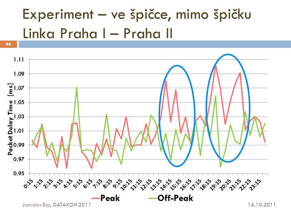 Experiment – ve špičce, mimo špičku Linka Praha I – Praha II 16.10.2011 Jaroslav Srp, DATAKON 2011 96 Packet Delay Time [ms]