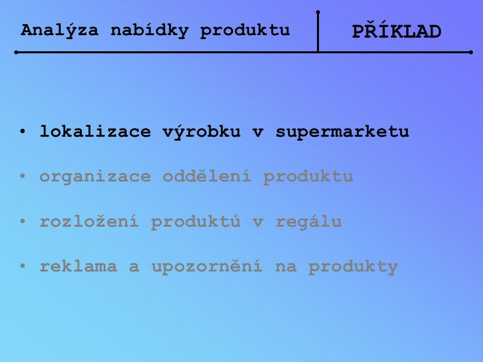 Analýza nabídky produktu PŘÍKLAD lokalizace výrobku v supermarketu organizace oddělení produktu rozložení produktů v regálu reklama a upozornění na pr