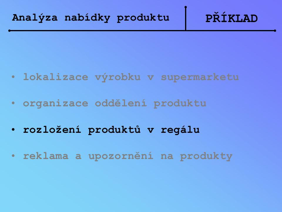Analýza nabídky produktu PŘÍKLAD lokalizace výrobku v supermarketu organizace oddělení produktu rozložení produktů v regálu reklama a upozornění na produkty