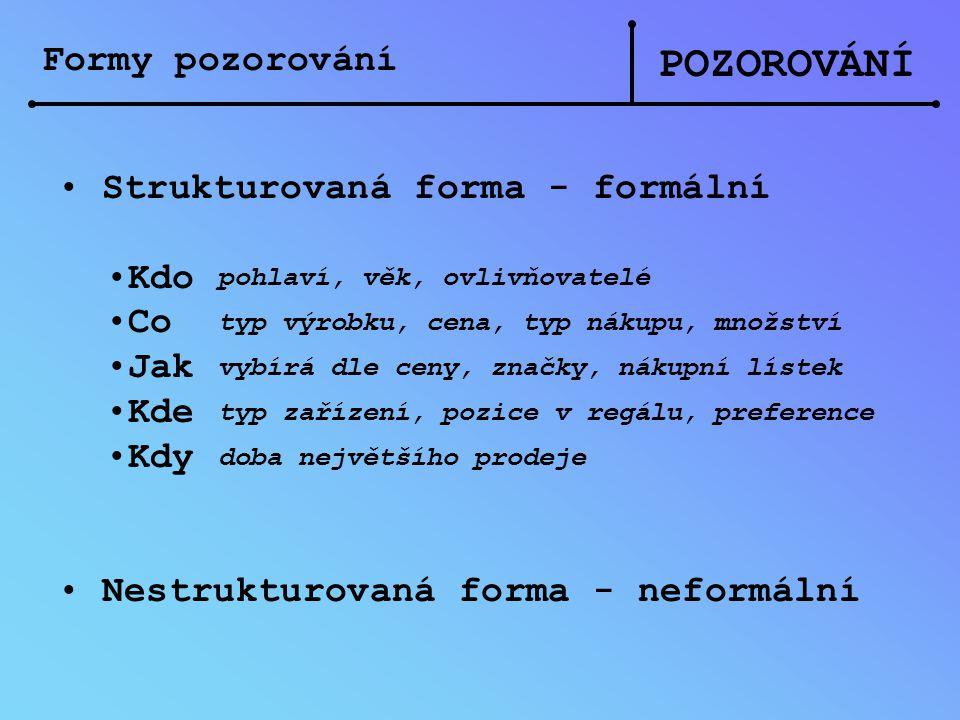 Formy pozorování POZOROVÁNÍ Strukturovaná forma - formální Kdo Co Jak Kde Kdy Nestrukturovaná forma - neformální pohlaví, věk, ovlivňovatelé typ výrob