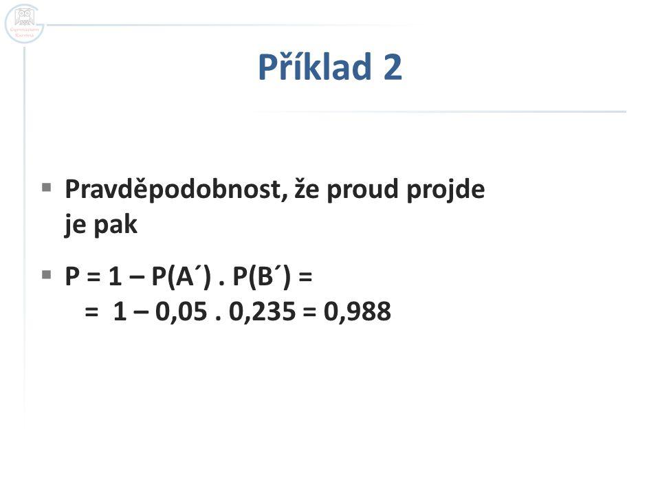 Příklad 2  Pravděpodobnost, že proud projde je pak  P = 1 – P(A´). P(B´) = = 1 – 0,05. 0,235 = 0,988